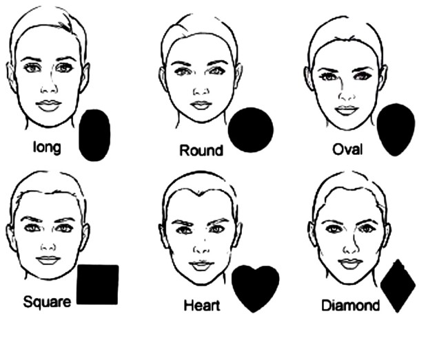 women-face-shape